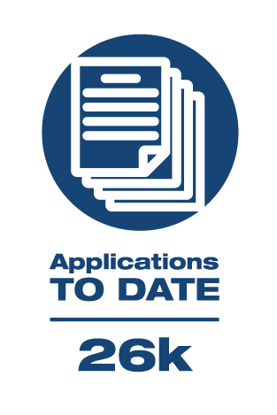 26 thousand OMSCS Applications as of Fall 2018