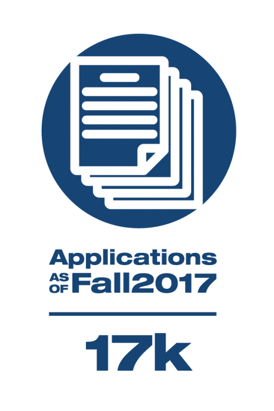 17 thousand OMSCS Applications as of Fall 2017