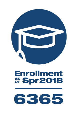 5866 enrolled in OMSCS as of Fall 2017
